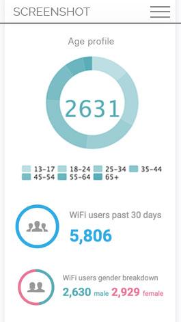 Konnectifi WiFi Data Screenshot